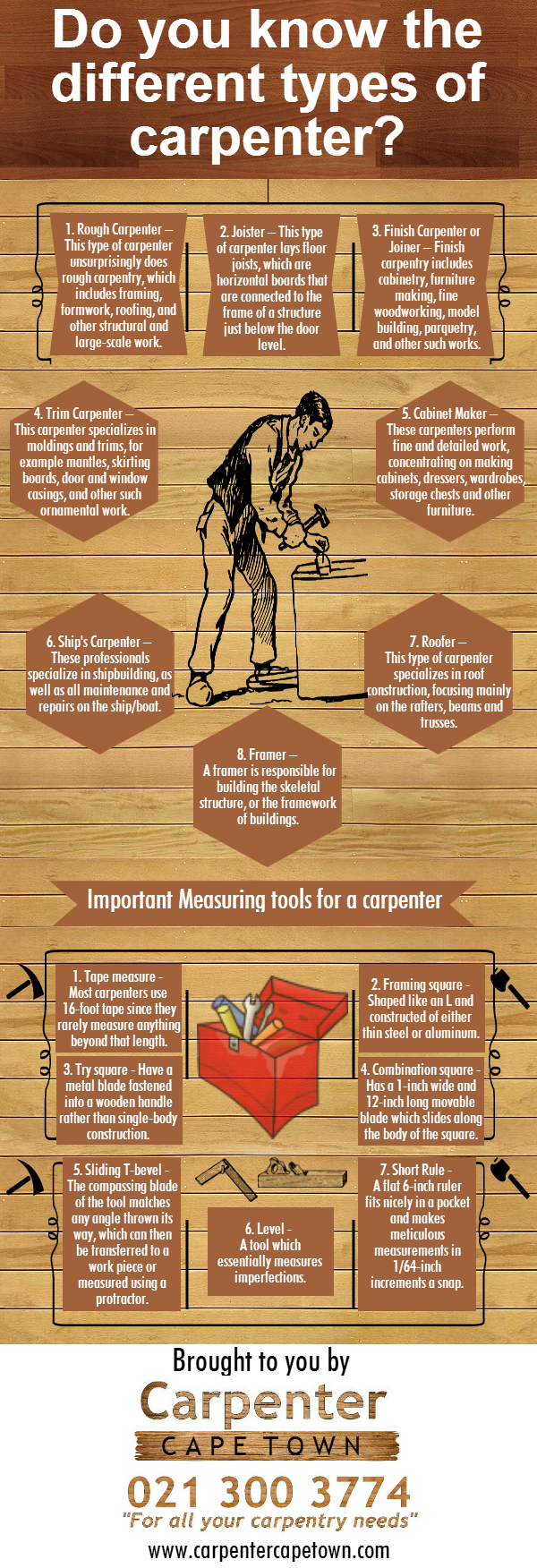 Different Types Of Wood Work Experts